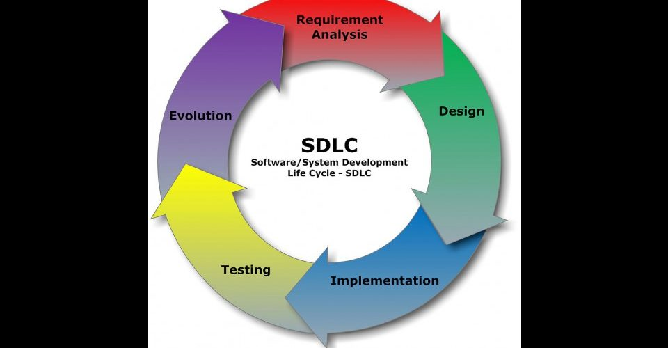 What is SDLC?? What is Overview and model of SDLC??