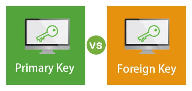 Difference between Primary Key Vs Foreign key in SQL
