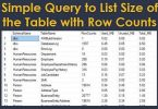 Get all table names and their row counts in a DB