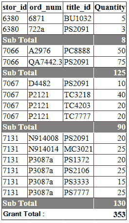 How to Calculate Subtotal and Grand Total in GridView
